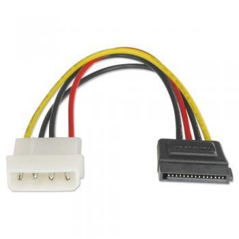15 cm Sata Power Kablosu ts4228